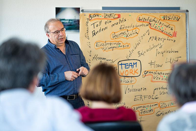 Synergos Freiburg Managementberatung Teamcoaching